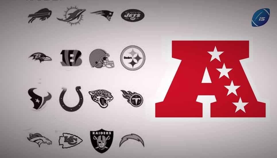 Pronóstico para los Playoffs de la AFC
