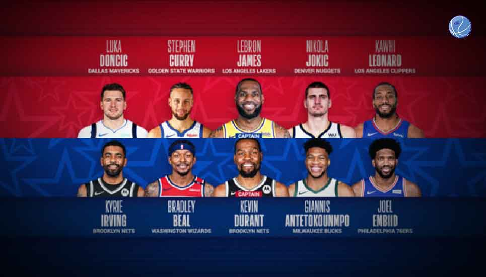 Ya viene el All Star Game 2021 ¿Quiénes serán los titulares?